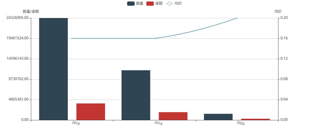 用海关数据如何开发客户