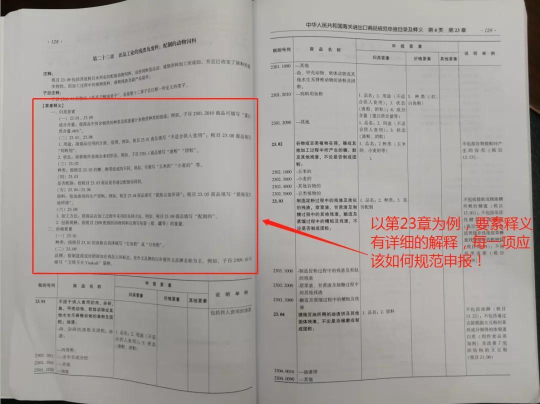 海关进出口商品申报规范1