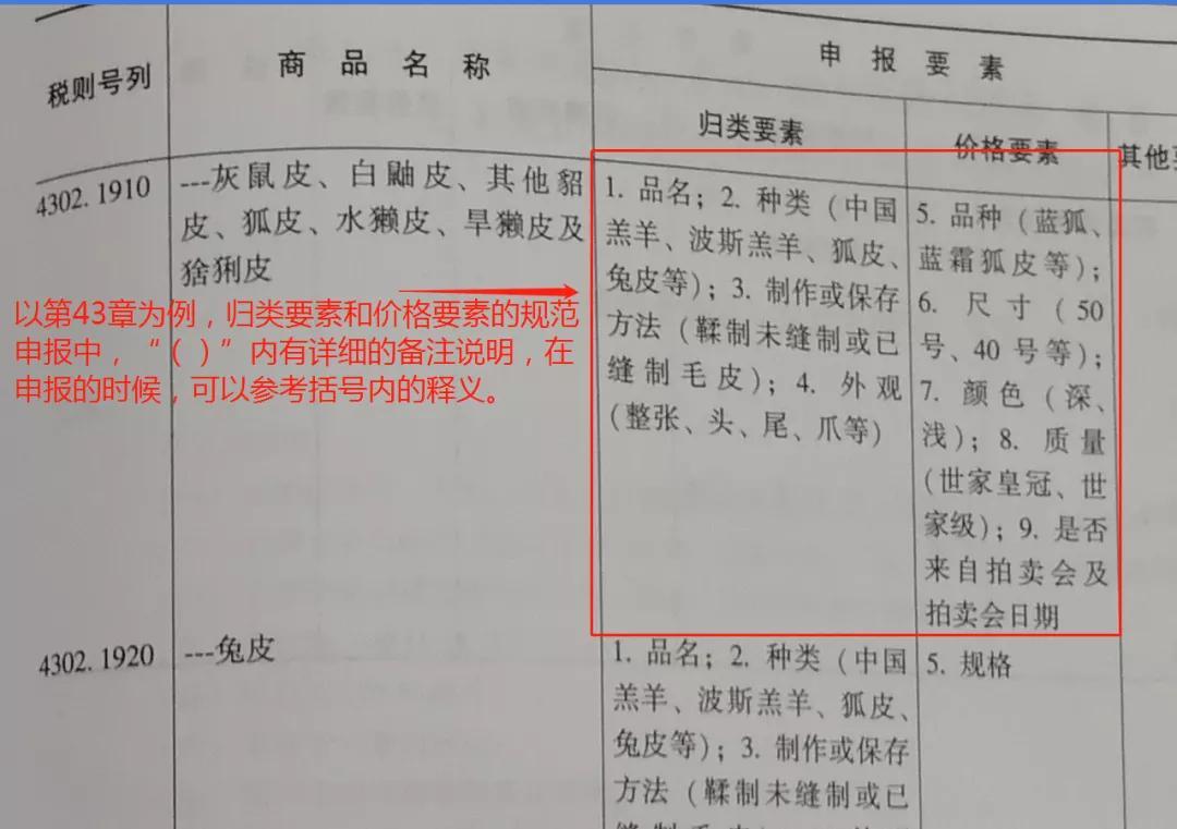 海关进出口商品申报规范2