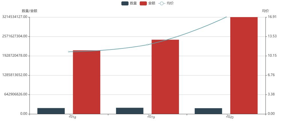 键盘海外市场海关数据分析